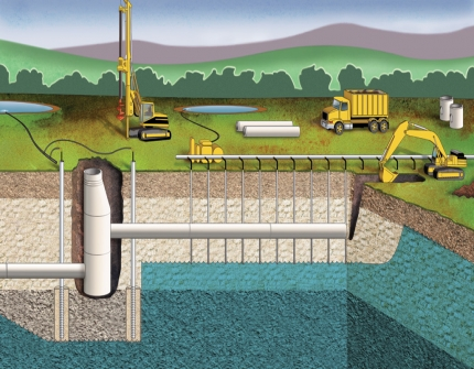 Construction Dewatering Applications