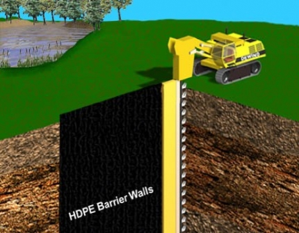 HDPE Barrier Walls
