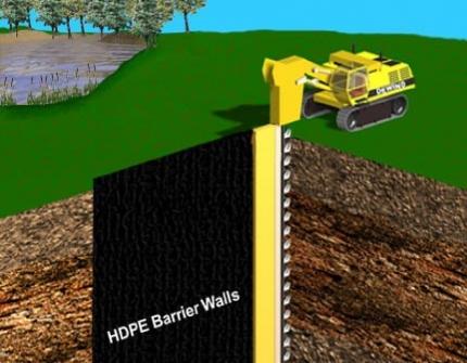 HDPE Barrier Walls
